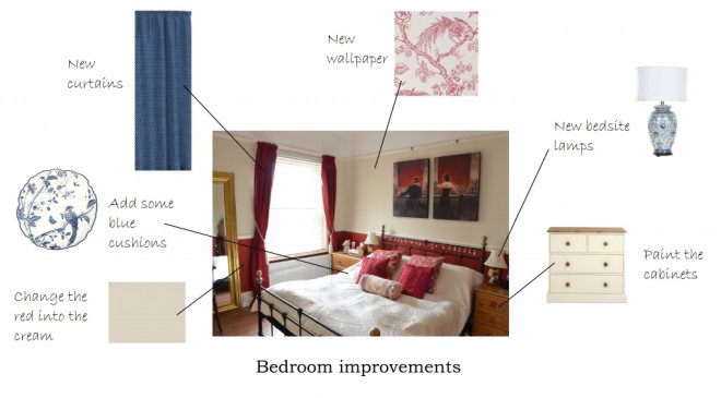 Master Bedroom Makeover by Deco Charm